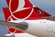 Турецкая авиакомпания приостановила рейсы в Китай и Иран